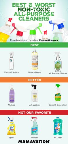 All-purpose cleaners should clean your home without making your indoor air quality inside your home toxic, but that's not what happens most of the time. Mamavation investigated the most popular brands looking for toxic ingredients. Discover the best & worst all-purpose cleaners on Mamavation! Organic Lifestyle, All Purpose Cleaners, Water Treatment, Health Problems, Indoor, Popular, Sustainable Living, Healthy Living, Eco Friendly