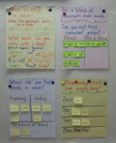 Systematic 'blends' word work.  Definitions, examples / non examples, sorts and fun ending activity.  5 mini-lessons. mrsmikesell