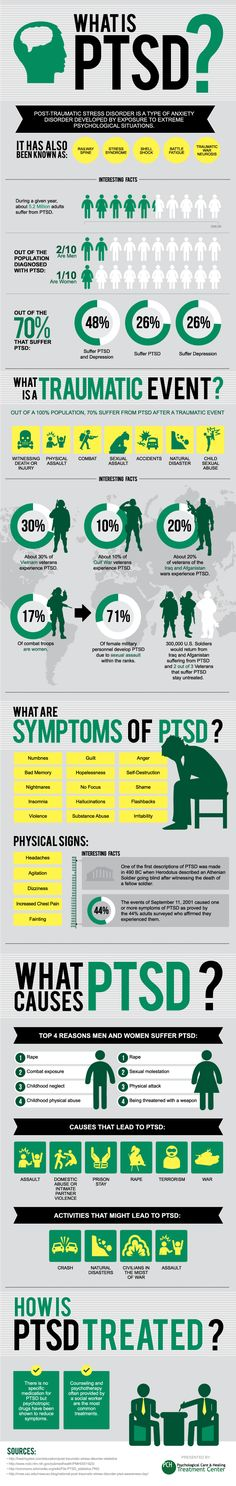 Spread and Share - PTSD Awareness. It can affect many people not just Veterans and Law Enforcement. Their is a lot of help for those who survive. This poster explains the broad reaches of PTSD as well as information regarding the illness and how to get help.
