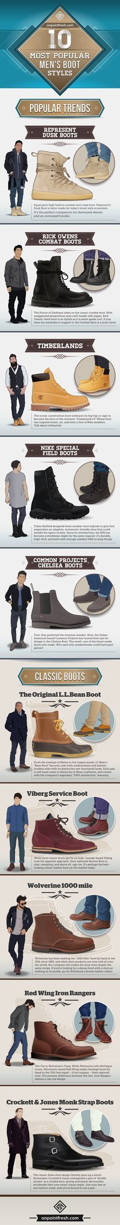 mens boots infographic. Find your Inspiration @ #DapperNDame Pinterest. dapperanddame.com