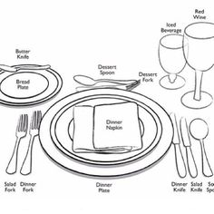 The CORRECT way to set your table :)