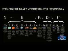 INVESTIGACIÓN   HETEROTEMÁTICA: Luis Dévora y la vida en el Universo. Otros Mundos...