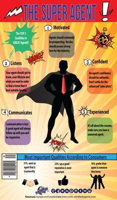 Checkout this fun infographic that illustrates the top qualities in a real estate agent that consumers should look for.