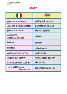 Sports in tedesco German English, Learn English, German Language Learning, Italian Quotes, Italian Language, Learning Italian, Languages, Germany, Sport