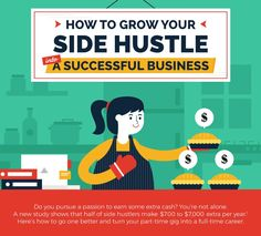 Interested in turning your side hustle into a successful business? Check out this great post from Quid Corner. Business Checks, Successful Business, Extra Cash, Hustle, Turning, Mindset, Corner, Attitude, Wood Turning