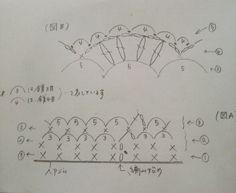 レース糸や、サラッとしたコットン糸を楽しむ季節になりました♪ 細めの糸を使った、シュシュです。 わからない部分があれば、下のコメント欄か、ブログの方へご遠慮なくどうぞ〜。 *ちりんち*→http://chirinchi.exblog.jp/9867614/