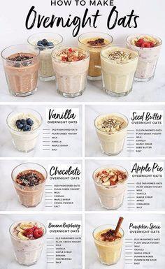 Oats Recipes, Healthy Recipes, Healthy Meal Prep, Smoothie Recipes, Healthy Snacks, Snack Recipes, Healthy Drinks, Dinner Healthy, Healthy Smoothies