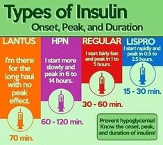 Types of Insulin #nursingstudent #nurse #resources - Image Credits: Shellie Emahizer