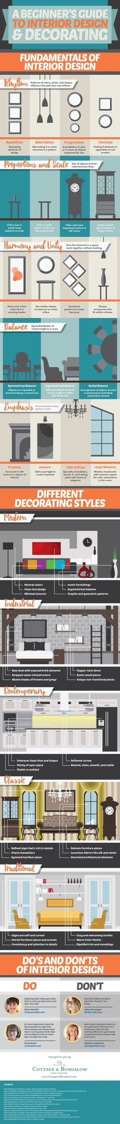 Awesome tips! The Beginner's Guide to Interior Design and Decorating! www.settingforfou...