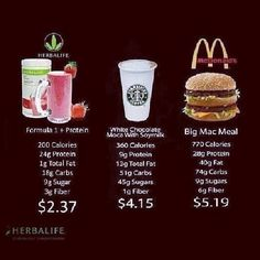 Herbalife. Simply the best!!!  Lose Weight Now!!! Ask me how!!! Contact me to personalize a plan today!!!  Herbalife works!!! #1 Nutrition and Wellness Company in the World!!!   Energy. Nutrition. Fitness. Amazing Results.     Kt.laliberte@gmail.com www.goherbalife.com/kt