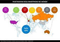 Internet è sempre più Mobile: nasce la 'Total Digital Audience'   Nielsen Europe Insights