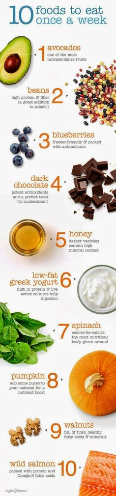 10 Foods to Eat Once a Week