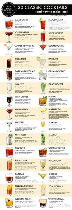 Today marks the start of Tales of the Cocktail, the annual summer gathering of bartenders and drinks professionals (and professional drinkers) in New Orlea
