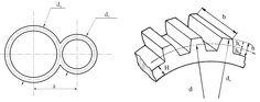 internal gear design calculation - Google Search Mechanical Gears, Milling Machine, Lathe, Geometry, Nerd, Engineering, Science, Technology, Google Search