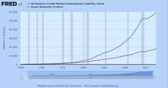 """""""The Whole Shebang Is Broke"""" - The Only Thing That's Growing Is Debt 