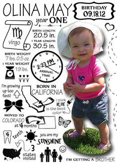 Custom infographic 5x7 print from BabyFourOneOne  - etsy