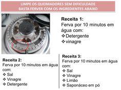 Em resposta a uma leitora Luiza Nunes, seguem modos de limpar para remover a sujeira das bocas/queimadores e trempes do fogão. Soluções para remover sujeira grossa de gordura, manchas e queimados. Mãos à obra meninas(os)    Beijos mil Lucy Mizael (27) 9. 8167.3414
