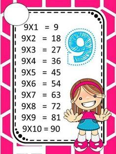 Linda e útil pra ser colocada na parede da sala de aula!!! Test For Kids, Math For Kids, Math Multiplication, Fractions, Math Games, Activities For Kids, Kids Math Worksheets, 1st Grade Math, Elementary Math