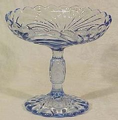 Beautiful comport in Cambridge Caprice. Both are correct. During the Victorian era, these bowls were used to serve a popular dessert: fruit mixtures cooked in syrup, or compotes. Love Vintage, Pink And Green, Blue, Glass Collection, Antique Glass, Vintage Glassware, Candy Dishes, Victorian Era, Milk Glass