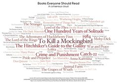 A writer reads AND writes! Books everyone should read...