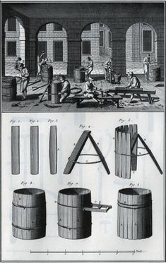 Cooperage from Encyclopedia - Diderot and D'alembert 1772