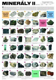 Minerály II. - nástěnná tabule ( 67x96 cm ) | ALBRA - Prodej a distribuce učebnic Crystal Cluster, Crystals And Gemstones, Minerals, Photo Wall, Rock, Jewelry, Photograph, Jewlery, Jewerly