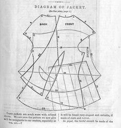 Image result for 1860's patterns