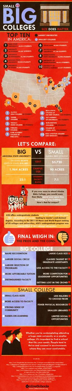 (P) Small vs. Big Colleges Infographic