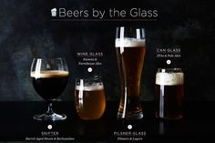 When it comes to beer, the glass matters just as much as what's inside of it.