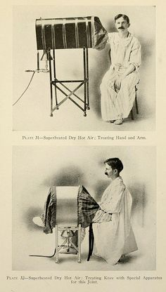 Practical Hydrotherapy (1909) | The Public Domain Review