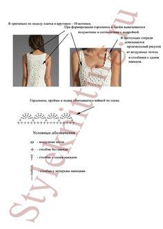 Crochet patterns: Free Chochet Pattern for Joie Elida Overlay Dress