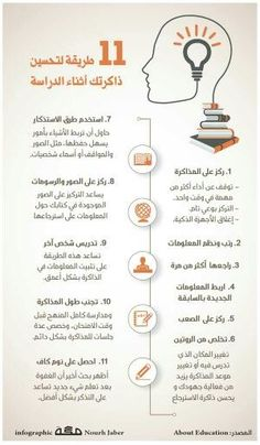 Vie Motivation, Study Motivation, Learning Websites, Learning Styles, Study Skills, Study Tips, Life Skills Activities, Arabic Lessons, Study Techniques