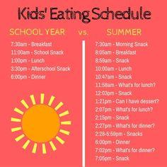 Summer Eating Schedule vs. Regular School Day
