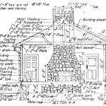 Free Cottage Plans