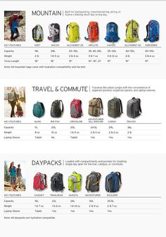 Welcome Www Edbauer School Backpacks Ireland Bags