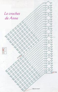 Bordures de finition - Le blog de Anne
