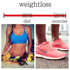eat clean & exercise