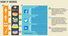 24 must-have social media marketing tools. Looking forward to exploring and expanding on these! - 11/21/2012