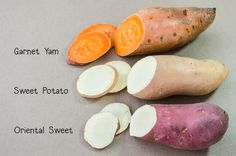 Learn the difference between sweet potatoes and yams, along with the health benefits and how to store prep and bake sweet potatoes or cook in a slow cooker. Sweet Potato Benefits, Benefits Of Potatoes, Yam Or Sweet Potato, Sweet Potato Recipes, Yams Vs Sweet Potatoes, Japanese Sweet Potato, Calendula Benefits, Lemon Benefits, Tomato Nutrition