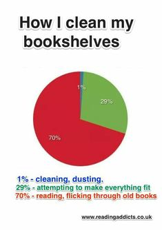 How I clean my bookshelves