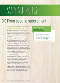Nutrilite Vitamins, Artistry Amway, Lose Lower Belly Fat, Amazing Greens, Good Manufacturing Practice, A Team, Amway Products, Nutrition, Facts