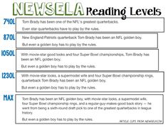 using NEWSELA and choosing the level you need for your students