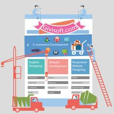 eCommerce and Web Development Service by Givisoft..!!