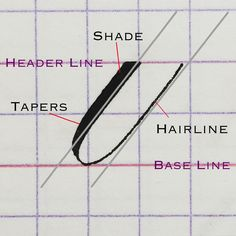 COPPERPLATE CALLIGRAPHY BOOTCAMP: HOW TO PRACTICE UNDERTURN STROKES - Anintran