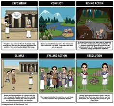 A common use for Storyboard That is to help students create a plot diagram of the events from a story. Not only is this a great way to teach the parts of the plot, but it reinforces major events and help students develop greater understanding of literary structures. View the full teacher guide here: https://www.pinterest.com/storyboardthat/romulus-and-remus-myth/