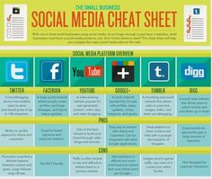 Social Media Cheat Sheet  Cheat Sheets and Tutorials - Google Chrome_2013-10-24_09-58-48-Optimized