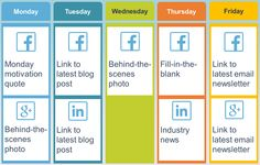 Very cool cheat sheet for social media posting
