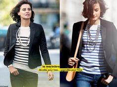 Parisian Chic: A Style Guide by Ines de la Fressange - fashionDrip