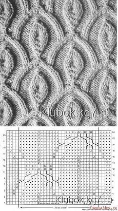 Resultado de imagem para waiting for rain knitting pattern Knitting Paterns, Cable Knitting, Knitting Blogs, Knitting Charts, Knitting Designs, Knit Patterns, Knitting Projects, Crochet Stitches, Hand Knitting