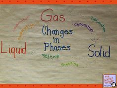 Science Vocabulary Ideas: Collaborative anchor charts for electrical conductors and insulators — The Science Penguin Fourth Grade Science, Middle School Science, Elementary Science, Science Classroom, Teaching Science, Classroom Ideas, Teaching Ideas, School Classroom, Science Lesson Plans